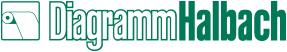 Diagramm Halbach GmbH & Co. KG